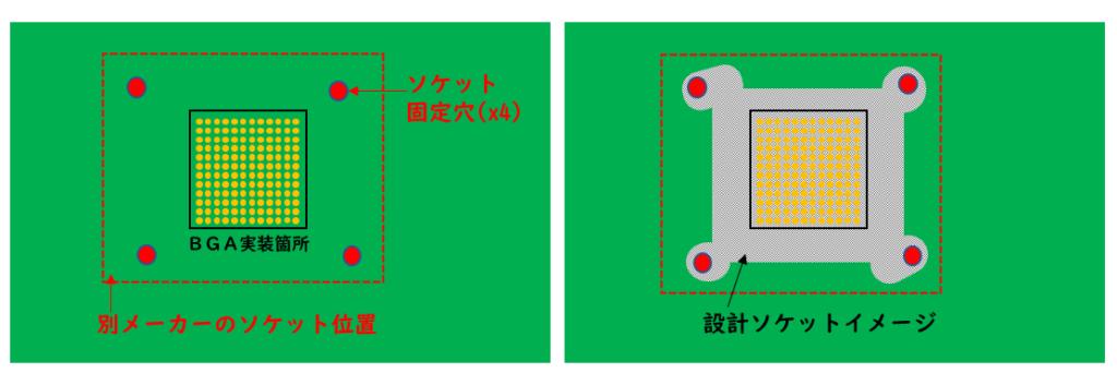 Trion FBGA81カスタムソケット