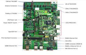NXP 32GS evaluation board